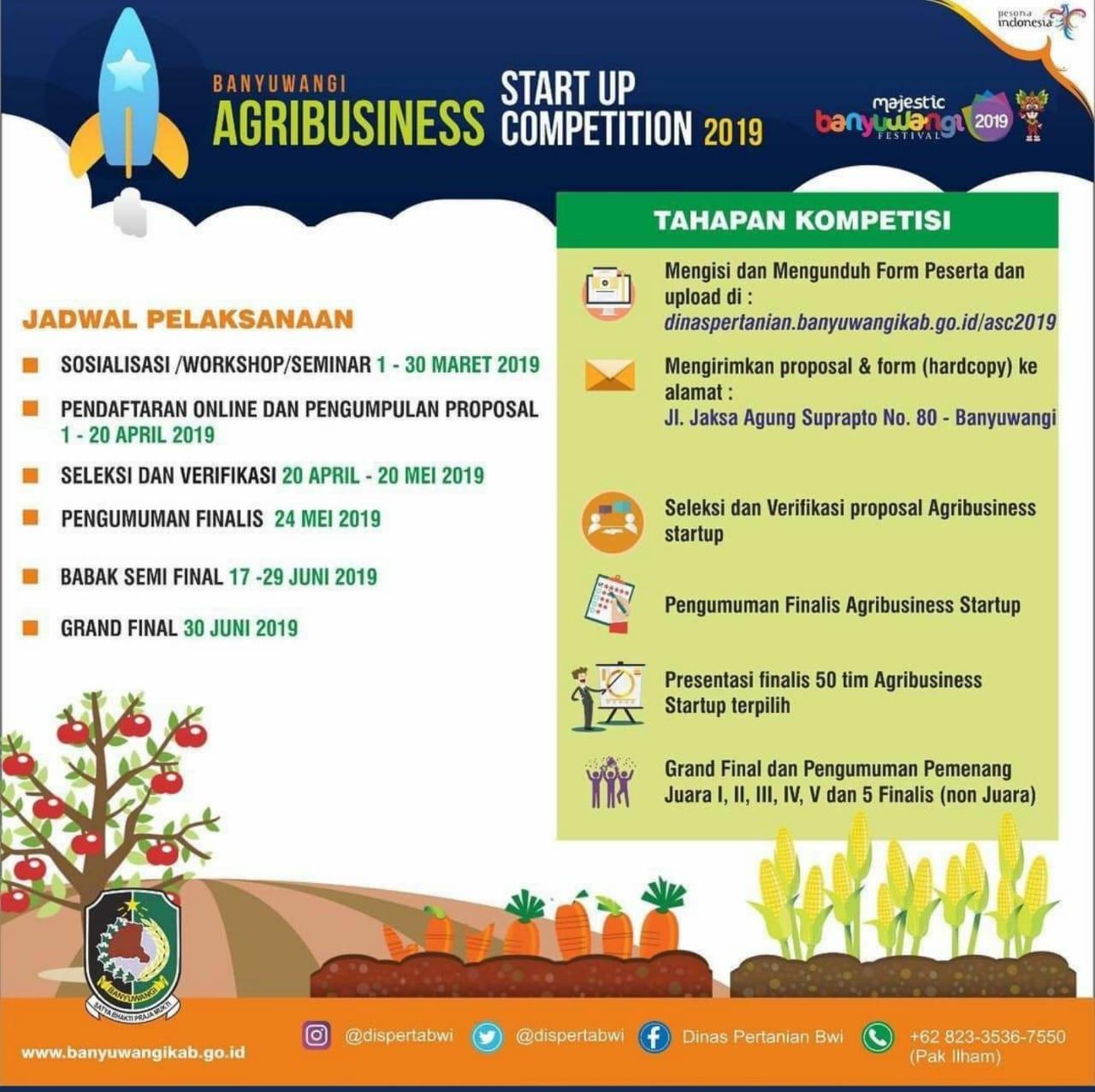 Mekanisme PendaftaranBANYUWANGI AGRIBUSINESS STARTUP COMPETITION