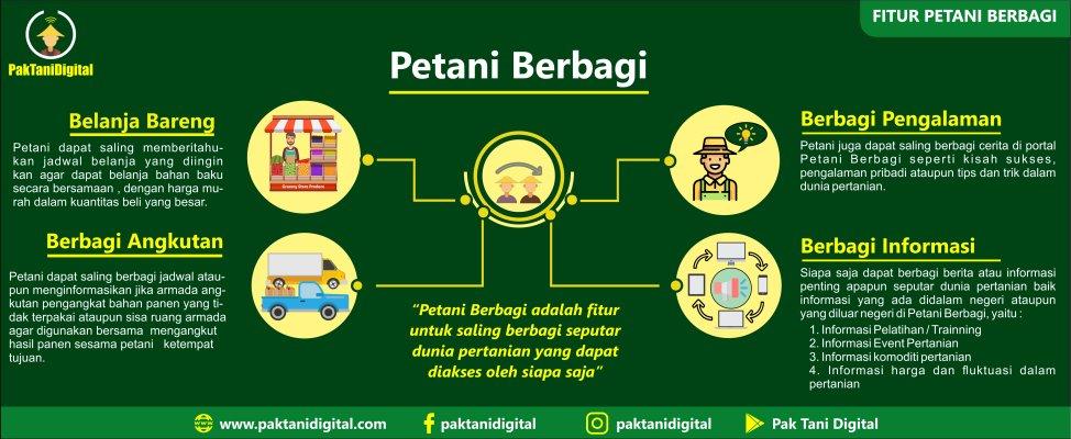 pertanian modern indonesia