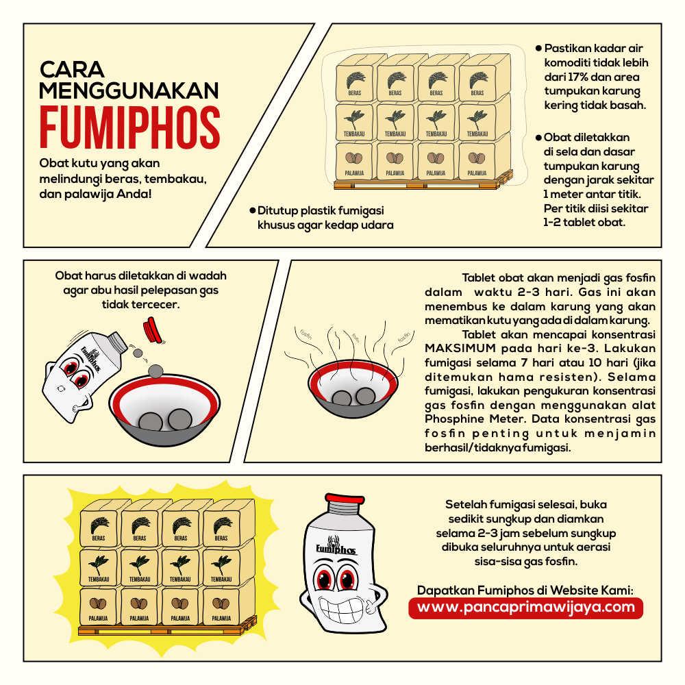 Cara Menggunakan Obat Fumigasi FUMIPHOS