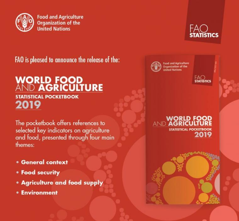 Buku Data Pangan dan Pertanian Dunia